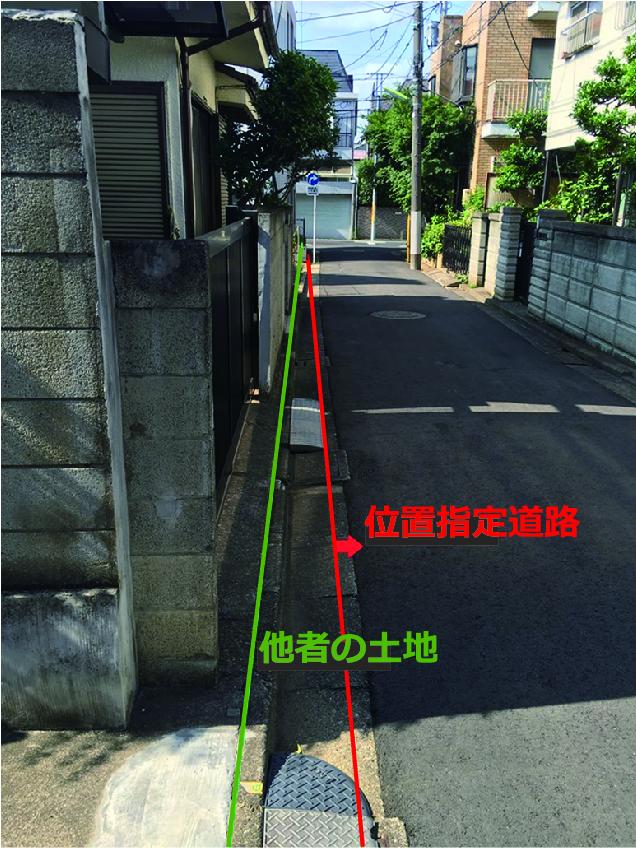 緑の線と赤い線が本来は一緒でなければならない